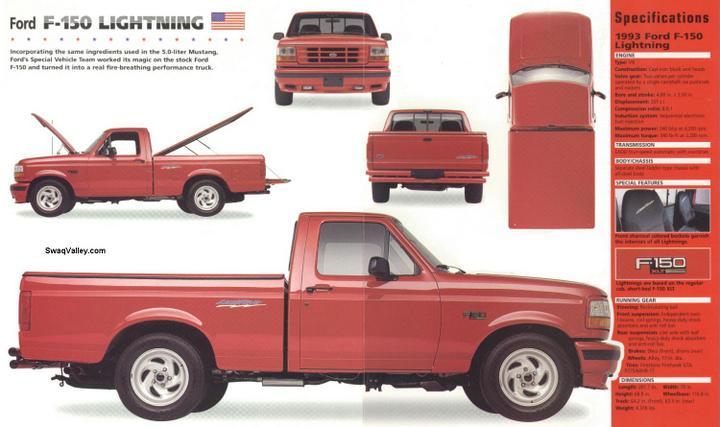 1993 Ford SVT F-150 Lightning Infographic | Ford F-150 Blog